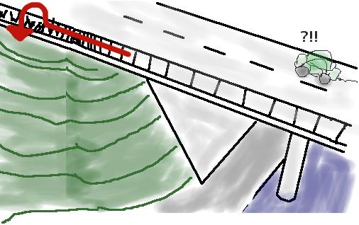 Visa bron